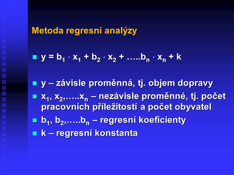 Metoda regresní analýzy y = b 1  x 1 + b 2  x 2 + …..b n  x n + k y = b 1  x 1 + b 2  x 2 + …..b n  x n + k y – závisle proměnná, tj. objem dopr