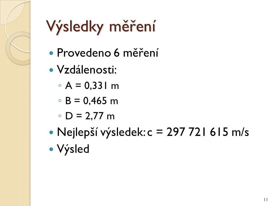 Výsledky měření Provedeno 6 měření Vzdálenosti: ◦ A = 0,331 m ◦ B = 0,465 m ◦ D = 2,77 m Nejlepší výsledek: c = 297 721 615 m/s Výsled 11