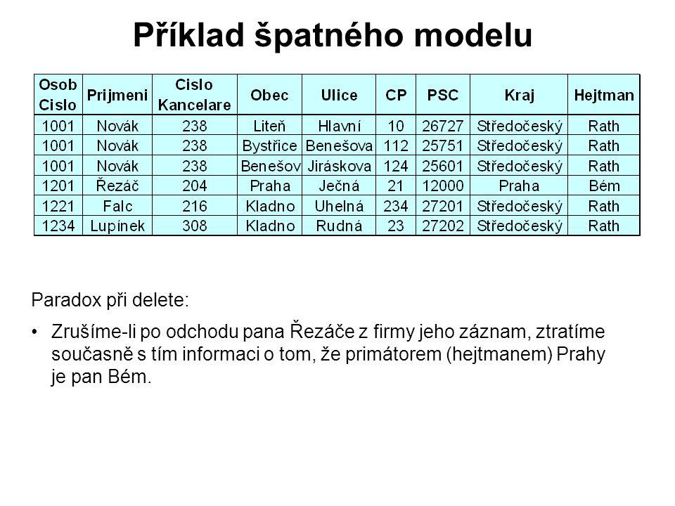 Příklad špatného modelu Paradox při delete: Zrušíme-li po odchodu pana Řezáče z firmy jeho záznam, ztratíme současně s tím informaci o tom, že primátorem (hejtmanem) Prahy je pan Bém.