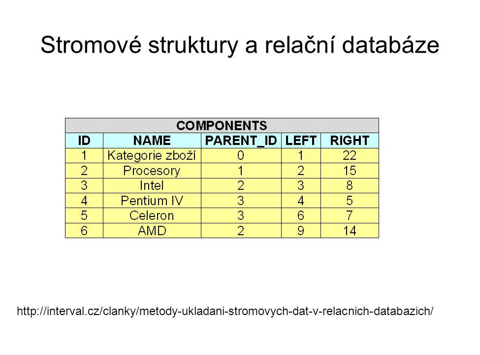 Stromové struktury a relační databáze http://interval.cz/clanky/metody-ukladani-stromovych-dat-v-relacnich-databazich/