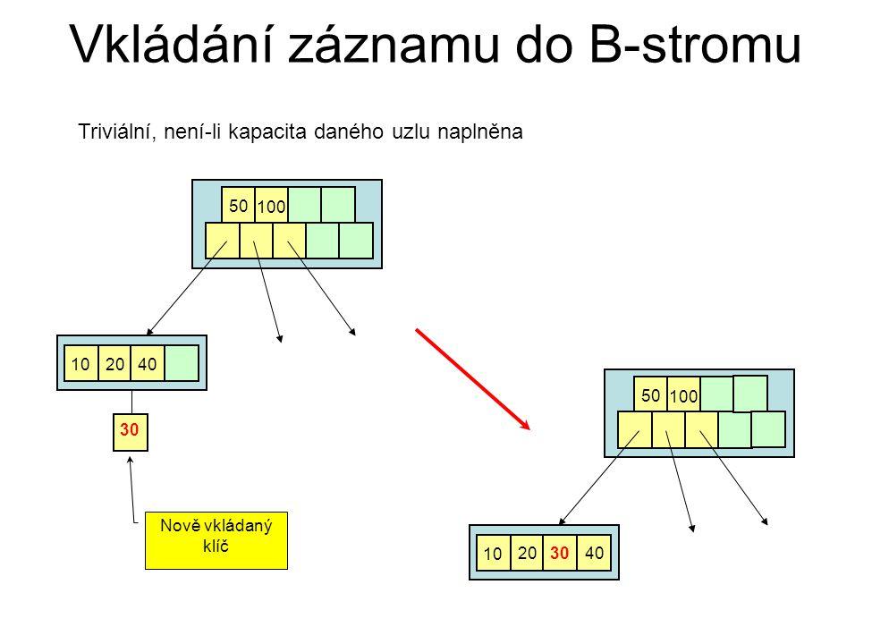 Vkládání záznamu do B-stromu Triviální, není-li kapacita daného uzlu naplněna 30 Nově vkládaný klíč 10 2040 50 100 10 2030 50 100 40