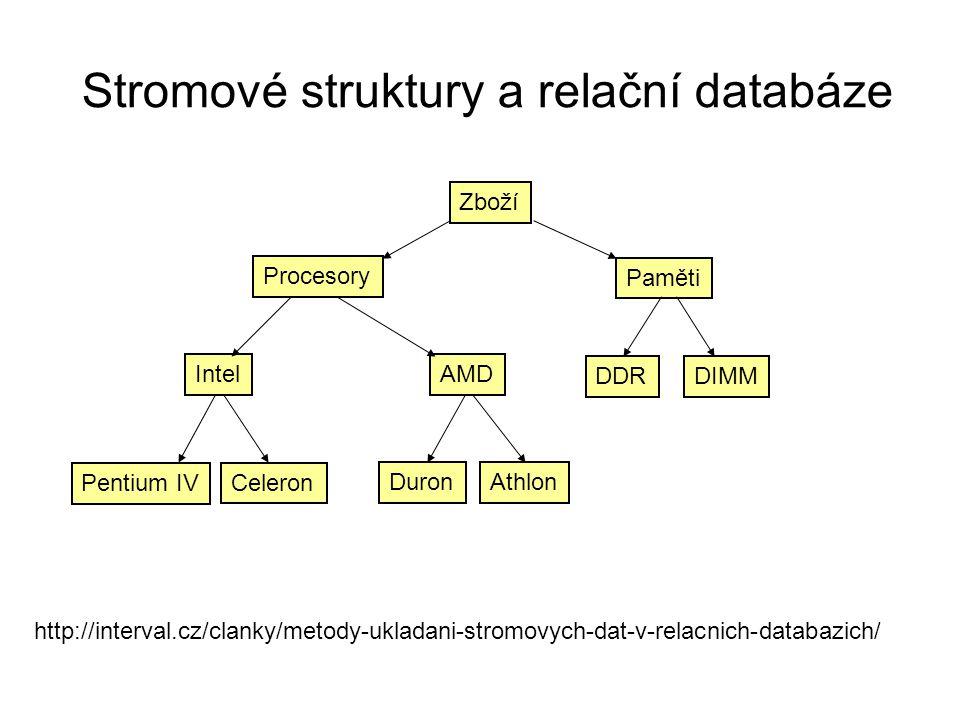 Stromové struktury a relační databáze http://interval.cz/clanky/metody-ukladani-stromovych-dat-v-relacnich-databazich/ Zboží Procesory Paměti IntelAMD