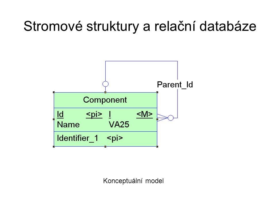 Stromové struktury a relační databáze Konceptuální model