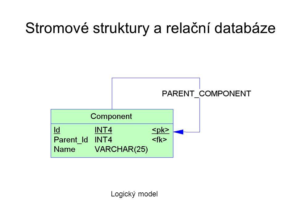 Stromové struktury a relační databáze Logický model