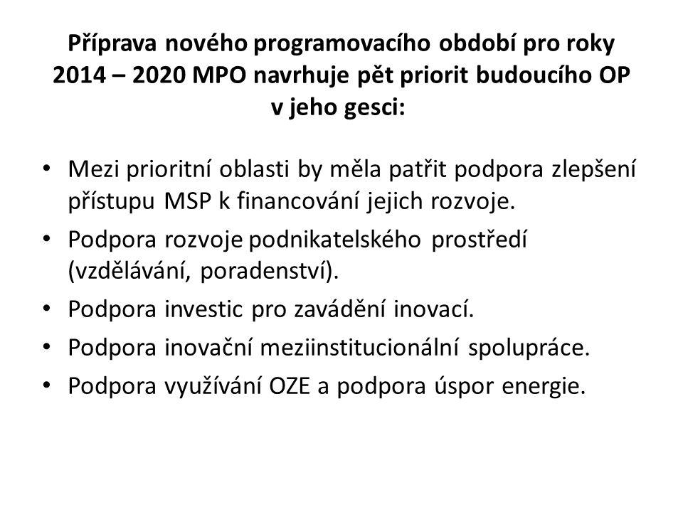 Příprava nového programovacího období pro roky 2014 – 2020 MPO navrhuje pět priorit budoucího OP v jeho gesci: Mezi prioritní oblasti by měla patřit p