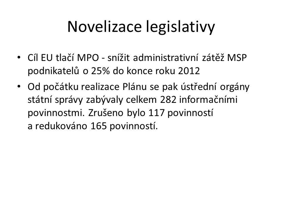 Novelizace legislativy Cíl EU tlačí MPO - snížit administrativní zátěž MSP podnikatelů o 25% do konce roku 2012 Od počátku realizace Plánu se pak ústř