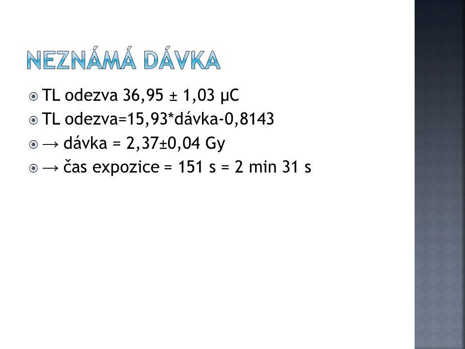  TL odezva 36,95 ± 1,03 μC  TL odezva=15,93*dávka-0,8143  → dávka = 2,37±0,04 Gy  → čas expozice = 151 s = 2 min 31 s