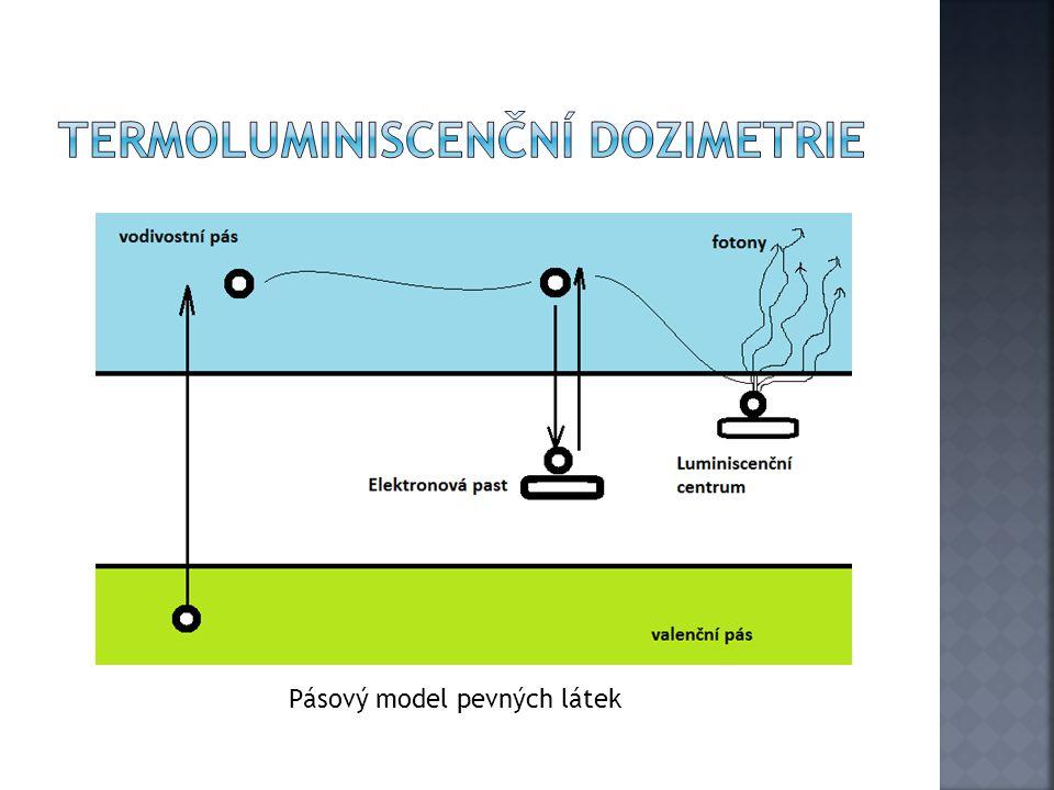 Pásový model pevných látek