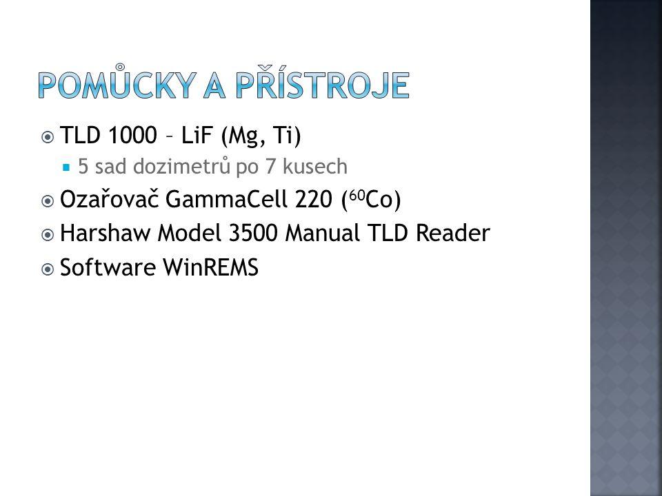  TLD 1000 – LiF (Mg, Ti)  5 sad dozimetrů po 7 kusech  Ozařovač GammaCell 220 ( 60 Co)  Harshaw Model 3500 Manual TLD Reader  Software WinREMS