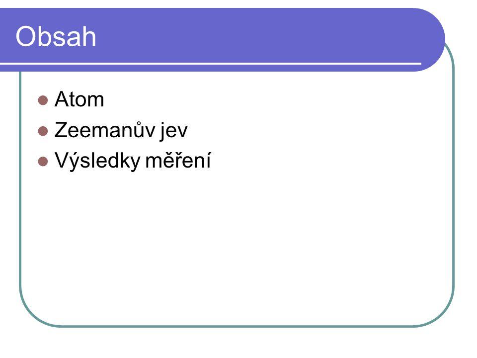 Obsah Atom Zeemanův jev Výsledky měření