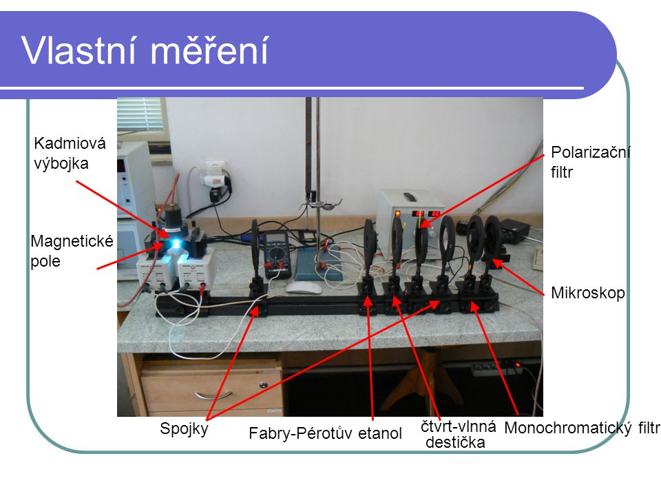 Vlastní měření Kadmiová výbojka Magnetické pole Fabry-Pérotův etanol Spojky čtvrt-vlnná destička Monochromatický filtr Polarizační filtr Mikroskop