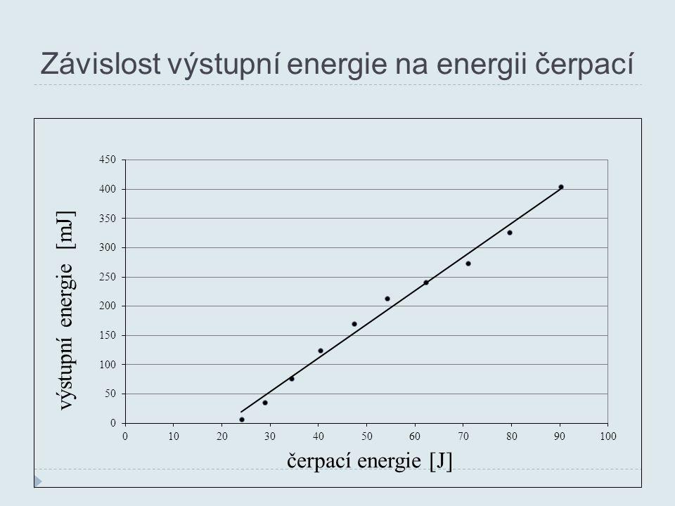 Závislost výstupní energie na energii čerpací