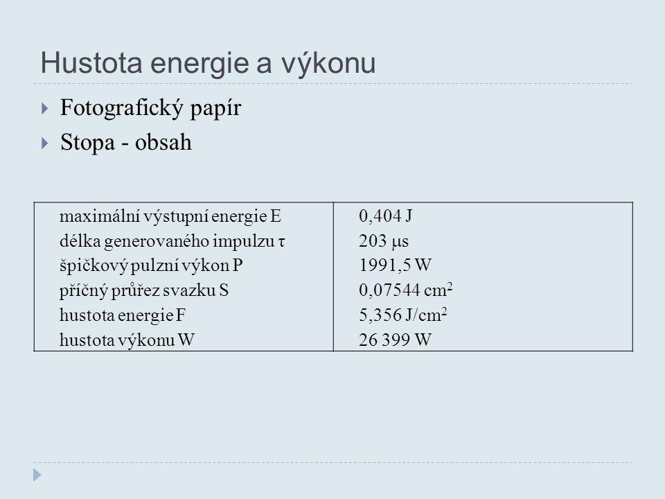 Hustota energie a výkonu  Fotografický papír  Stopa - obsah maximální výstupní energie E0,404 J délka generovaného impulzu τ 203  s špičkový pulzní výkon P1991,5 W příčný průřez svazku S0,07544 cm 2 hustota energie F5,356 J/cm 2 hustota výkonu W26 399 W