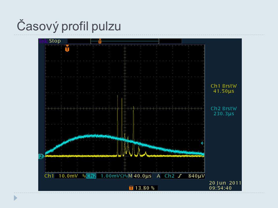 Časový profil pulzu