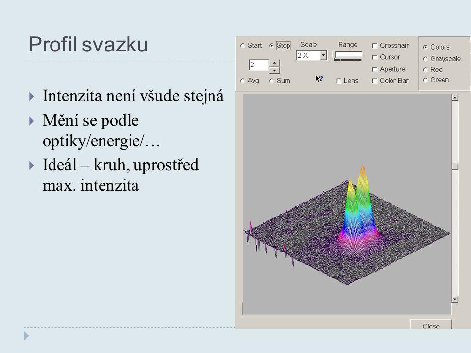 Profil svazku  Intenzita není všude stejná  Mění se podle optiky/energie/…  Ideál – kruh, uprostřed max.