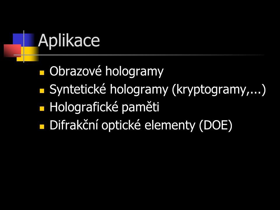 Aplikace Obrazové hologramy Syntetické hologramy (kryptogramy,...) Holografické paměti Difrakční optické elementy (DOE)
