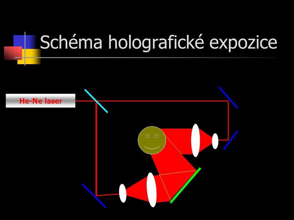 Schéma holografické expozice He-Ne laser