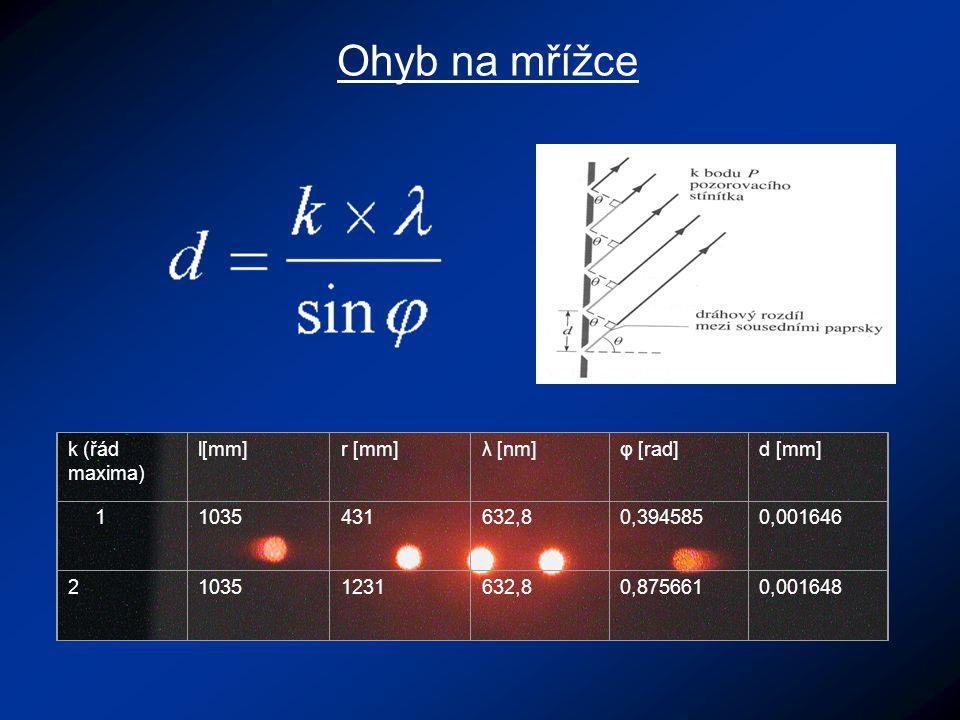 k (řád maxima) l[mm]r [mm]λ [nm]φ [rad]d [mm] 1607263,0632,80,408862 0,001592 2607809,5632,80,9273940,001582 Ohyb na mřížce (CD)