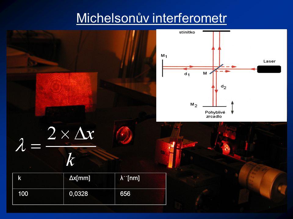 Michelsonův interferometr kΔx[mm]λ´´[nm] 1000,0328656