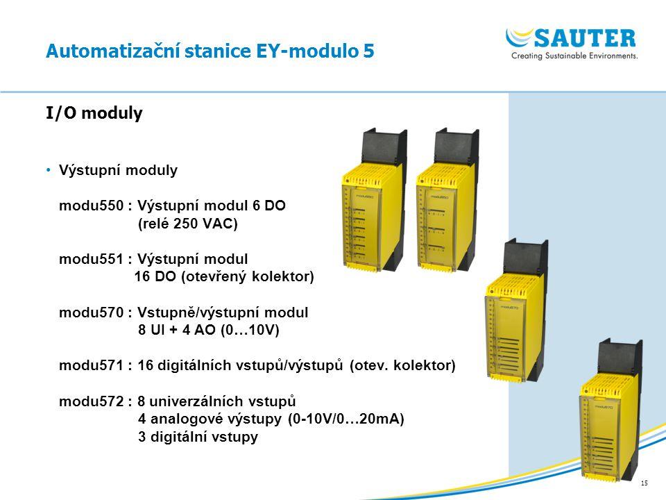 15 Výstupní moduly modu550 : Výstupní modul 6 DO (relé 250 VAC) modu551 : Výstupní modul 16 DO (otevřený kolektor) modu570 : Vstupně/výstupní modul 8
