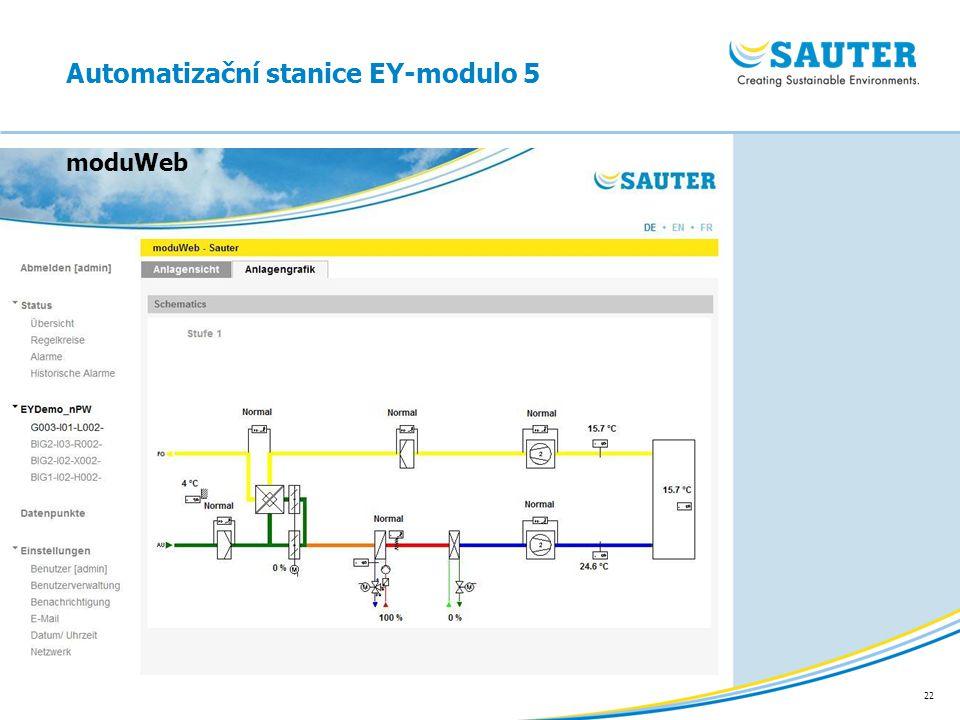 22 moduWeb Automatizační stanice EY-modulo 5