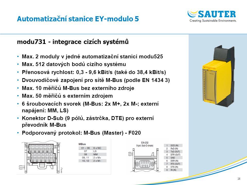 25 Max. 2 moduly v jedné automatizační stanici modu525 Max. 512 datových bodů cizího systému Přenosová rychlost: 0,3 - 9,6 kBit/s (také do 38,4 kBit/s