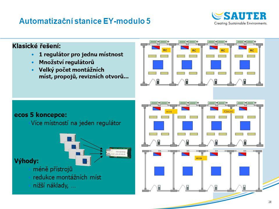 28 Automatizační stanice EY-modulo 5 Klasické řešení: 1 regulátor pro jednu místnost Množství regulátorů Velký počet montážních míst, propojů, revizní
