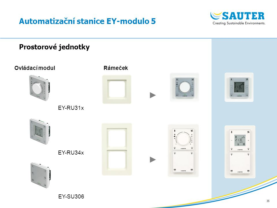 35 Automatizační stanice EY-modulo 5 Prostorové jednotky Ovládací modulRámeček EY-RU31x EY-RU34x EY-SU306