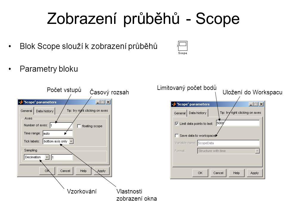Zobrazení průběhů - Scope Blok Scope slouží k zobrazení průběhů Parametry bloku Počet vstupů Časový rozsah Limitovaný počet bodů Uložení do Workspacu