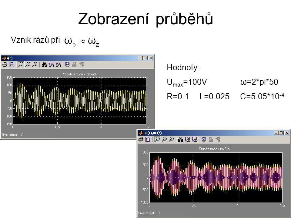 Zobrazení průběhů Vznik rázů při Hodnoty: U max =100V ω=2*pi*50 R=0.1 L=0.025 C=5.05*10 -4