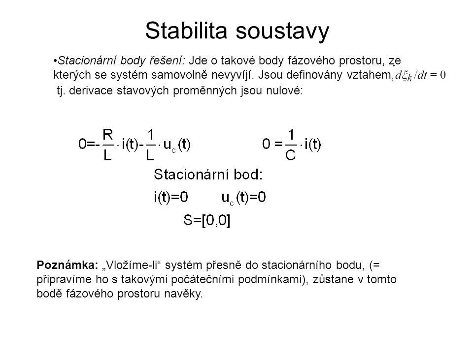 Stabilita soustavy Stacionární body řešení: Jde o takové body fázového prostoru, ze kterých se systém samovolně nevyvíjí. Jsou definovány vztahem, tj.