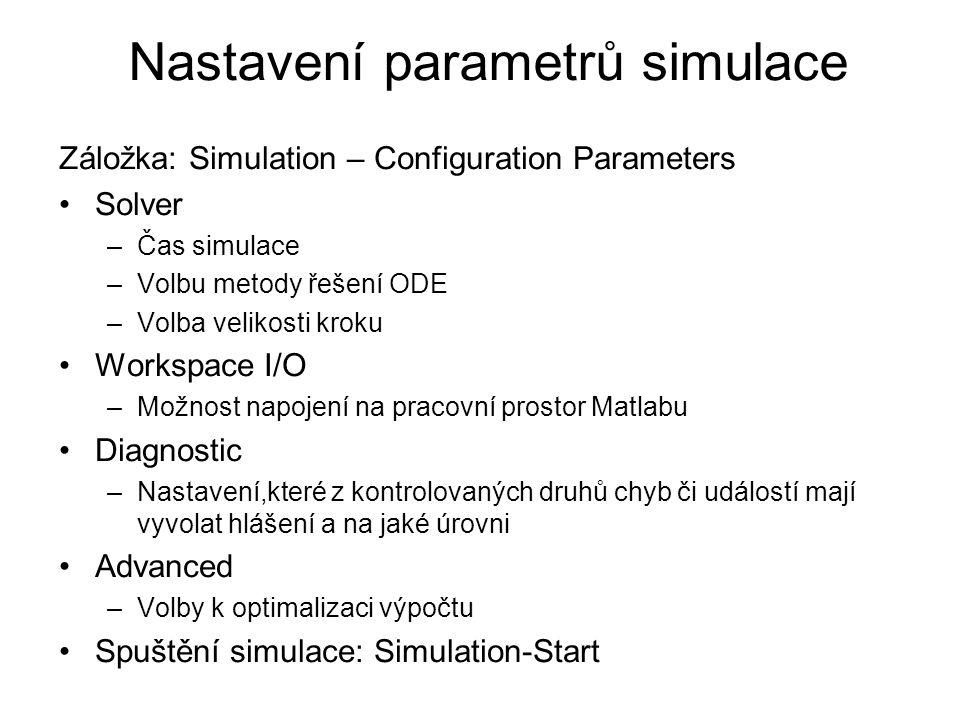 Záložka: Simulation – Configuration Parameters Solver –Čas simulace –Volbu metody řešení ODE –Volba velikosti kroku Workspace I/O –Možnost napojení na