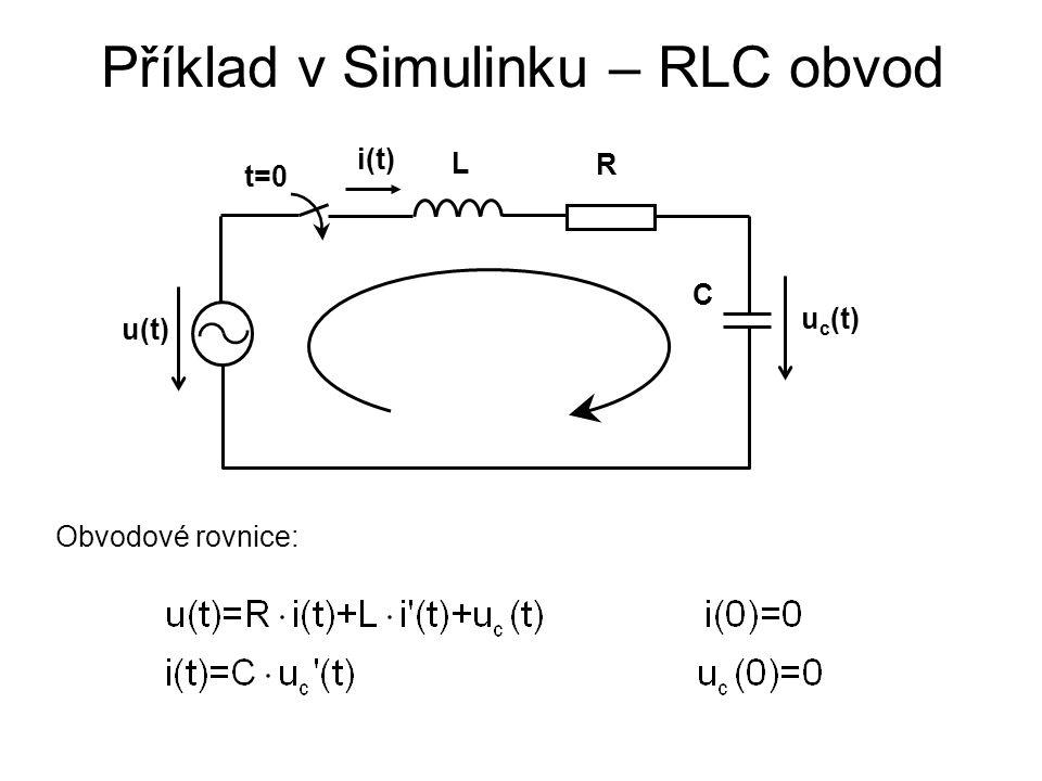 Příklad v Simulinku – RLC obvod R L C i(t) u(t) u c (t) t=0 Obvodové rovnice: