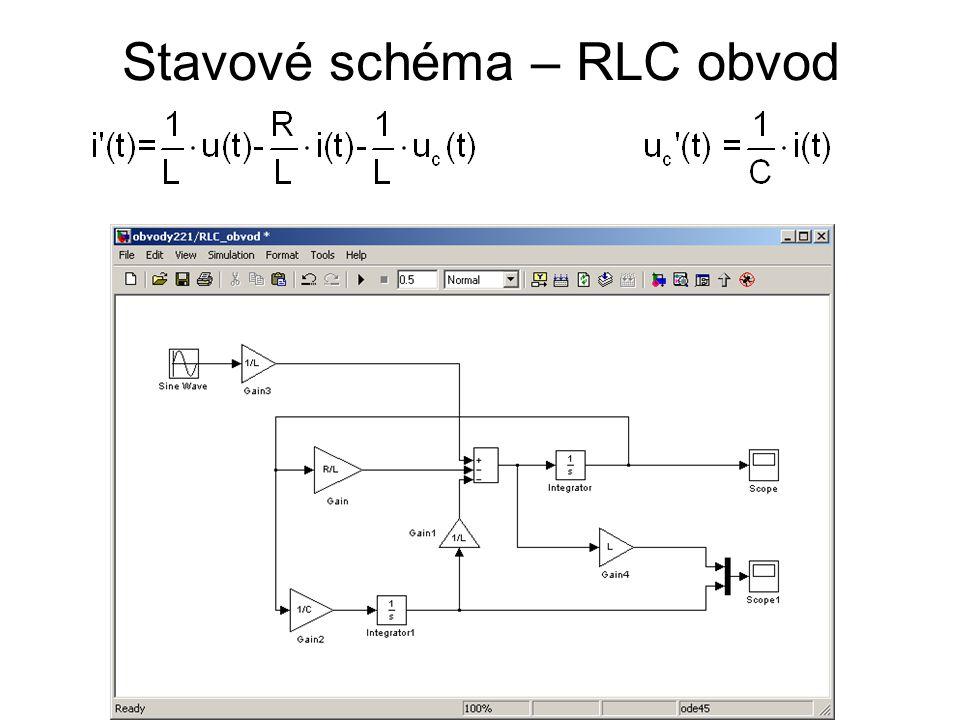 Stavové schéma – RLC obvod