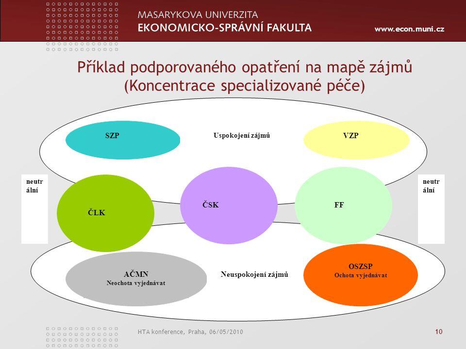 www.econ.muni.cz HTA konference, Praha, 06/05/2010 10 Příklad podporovaného opatření na mapě zájmů (Koncentrace specializované péče) SZPVZP Uspokojení zájmů ČSKFF neutr ální AČMN Neochota vyjednávat OSZSP Ochota vyjednávat Neuspokojení zájmů ČLK neutr ální