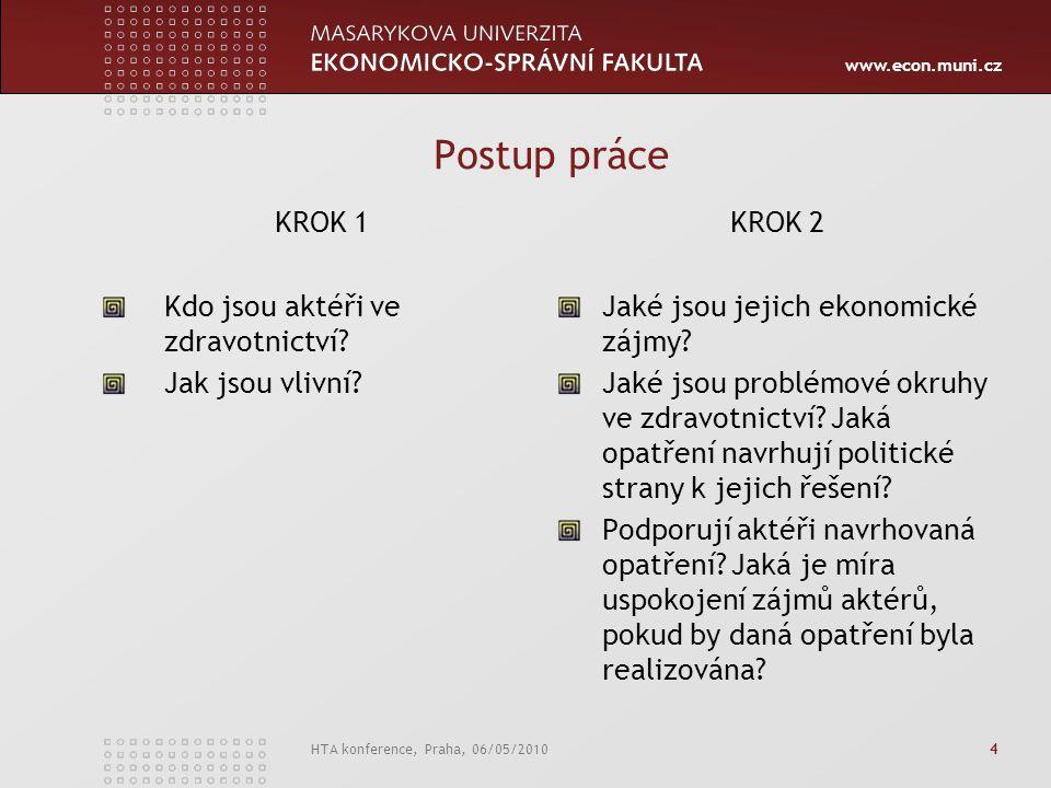www.econ.muni.cz HTA konference, Praha, 06/05/2010 15 Potenciál úspěšnosti prosazení konceptu S = úspěšnost prosazení konceptu s ik = míra podpory aktéra i problémovému okruhu k a i = koeficient míry vlivu u ik = váha měřící reakci aktéra t ik = váha problémového okruhu