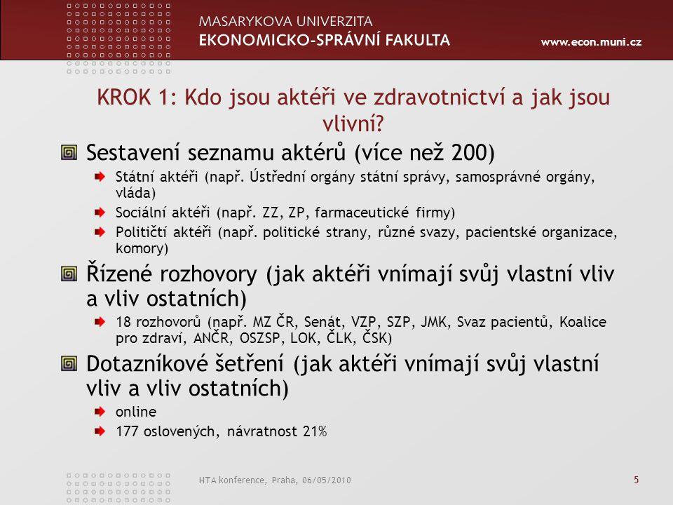 www.econ.muni.cz HTA konference, Praha, 06/05/2010 5 KROK 1: Kdo jsou aktéři ve zdravotnictví a jak jsou vlivní.