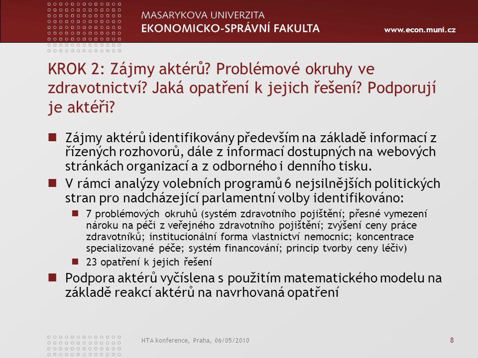 www.econ.muni.cz HTA konference, Praha, 06/05/2010 9 KROK 2: Výsledky Nejvlivnější aktéři spíše podporují liberálnější vizi zdravotní politiky.