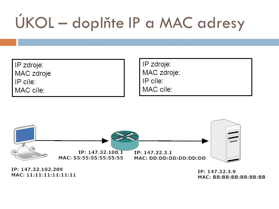 ÚKOL – doplňte IP a MAC adresy IP zdroje: MAC zdroje IP cíle: MAC cíle: IP zdroje: MAC zdroje: IP cíle: MAC cíle: