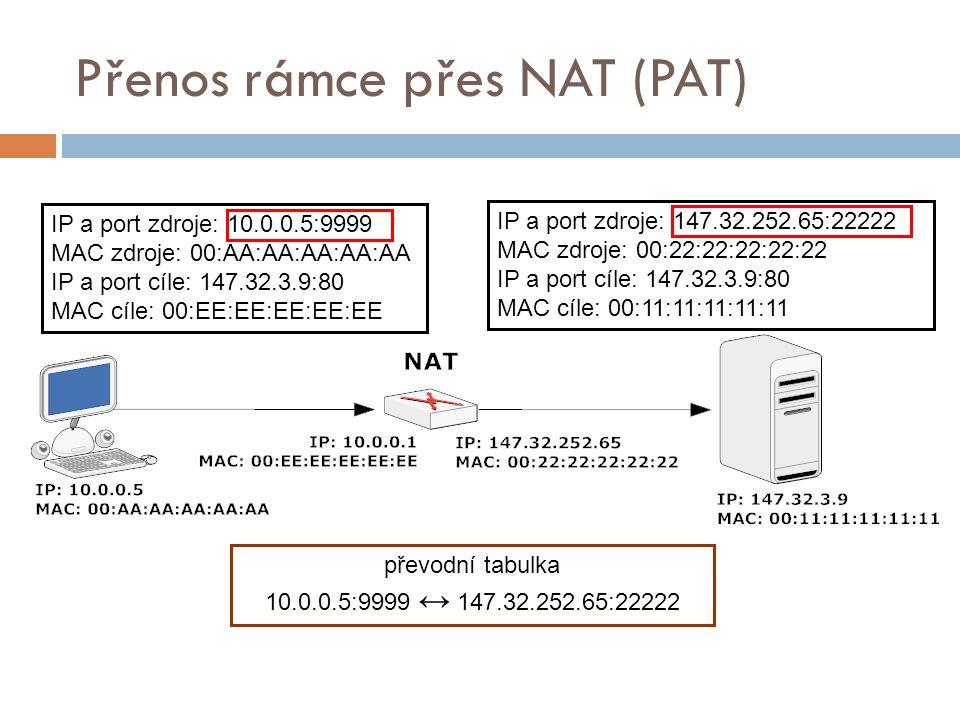 převodní tabulka 10.0.0.5:9999 ↔ 147.32.252.65:22222 Přenos rámce přes NAT (PAT) IP a port zdroje: 10.0.0.5:9999 MAC zdroje: 00:AA:AA:AA:AA:AA IP a po
