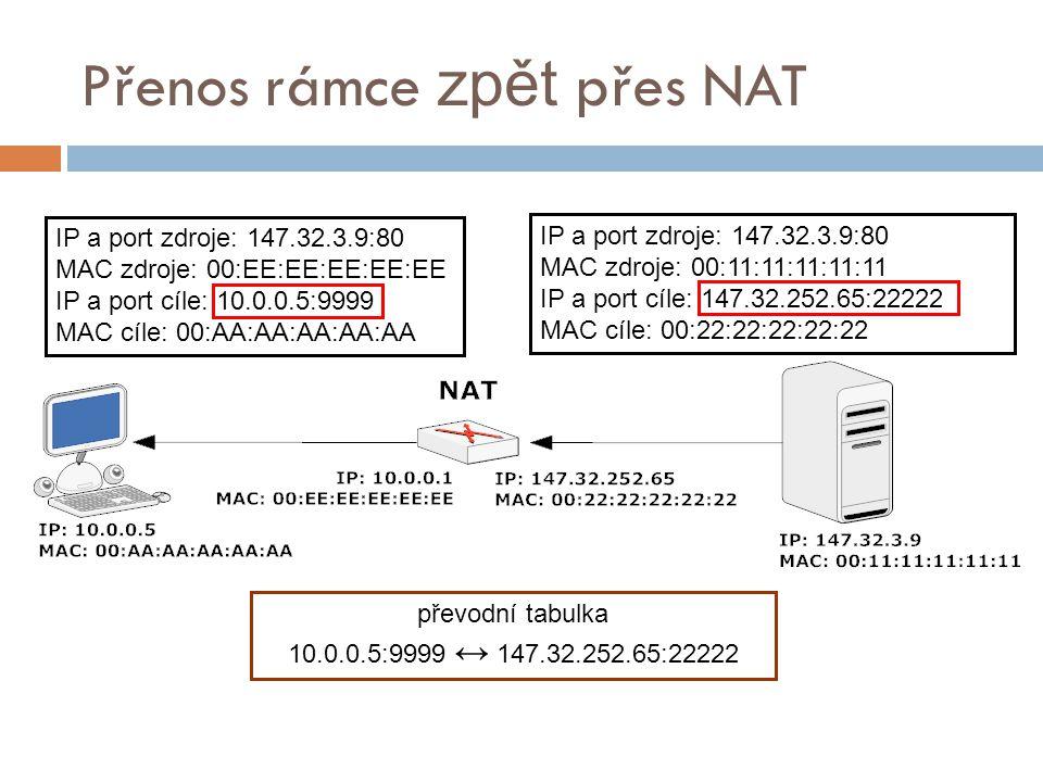 převodní tabulka 10.0.0.5:9999 ↔ 147.32.252.65:22222 Přenos rámce zpět přes NAT IP a port zdroje: 147.32.3.9:80 MAC zdroje: 00:EE:EE:EE:EE:EE IP a por