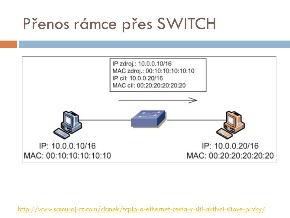 Přenos rámce přes SWITCH http://www.samuraj-cz.com/clanek/tcpip-a-ethernet-cesta-v-siti-aktivni-sitove-prvky/