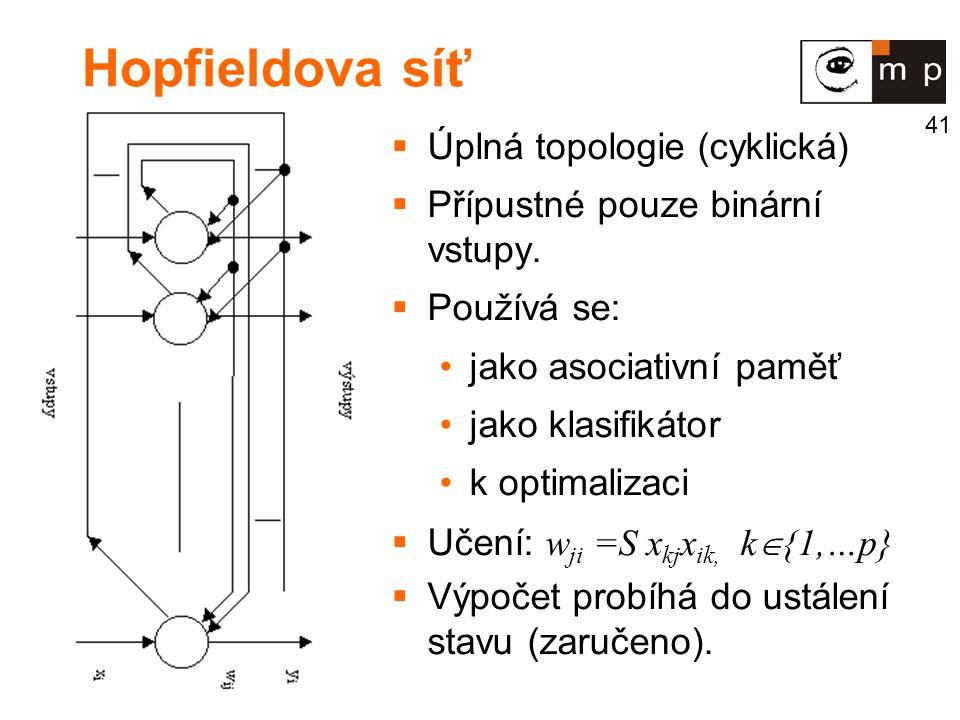 41 Hopfieldova síť  Úplná topologie (cyklická)  Přípustné pouze binární vstupy.  Používá se: jako asociativní paměť jako klasifikátor k optimalizac