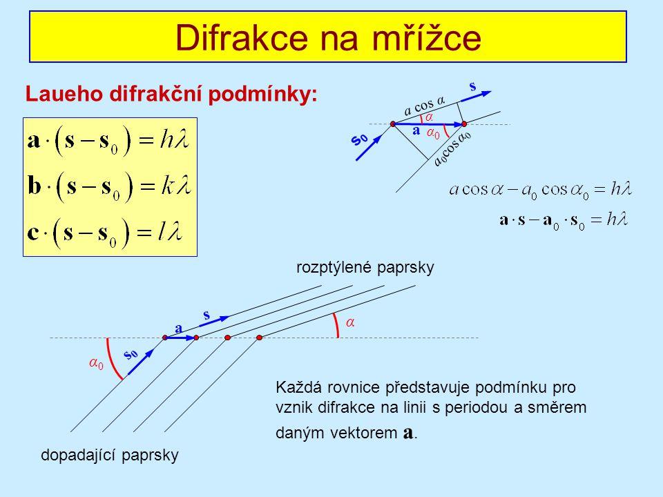Laueho difrakční podmínky: Difrakce na mřížce s s0s0 Každá rovnice představuje podmínku pro vznik difrakce na linii s periodou a směrem daným vektorem a.