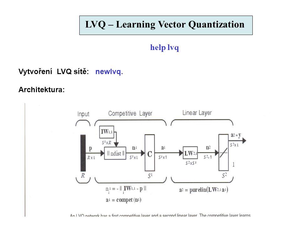 Kompetitivní vrstva klasifikuje vstupní vektory stejným způsobem jako u SOM, vytváří až S 1 tříd (S 1 je počet neuronů v kompet.