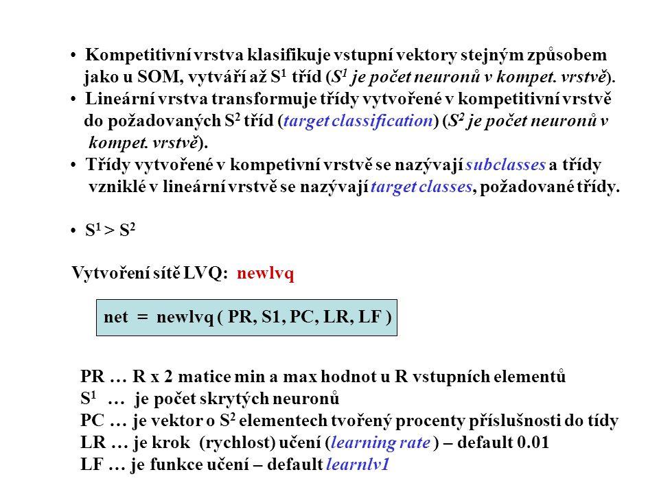 Příklad: 10 vstupních vektorů, klasifikace do 4 subtříd 4 neurony v první kompetitivní vrstvě 4 subtřídy budou označeny jednou ze dvou tříd a budou tvořeny 2 neurony v druhé, lineární vrstvě P = [ -3 -2 -2 0 0 0 0 +2 +2 +3; 0 +1 -1 +2 +1 -1 -2 +1 -1 0] TC = [1 1 1 2 2 2 2 1 1 1]; net.