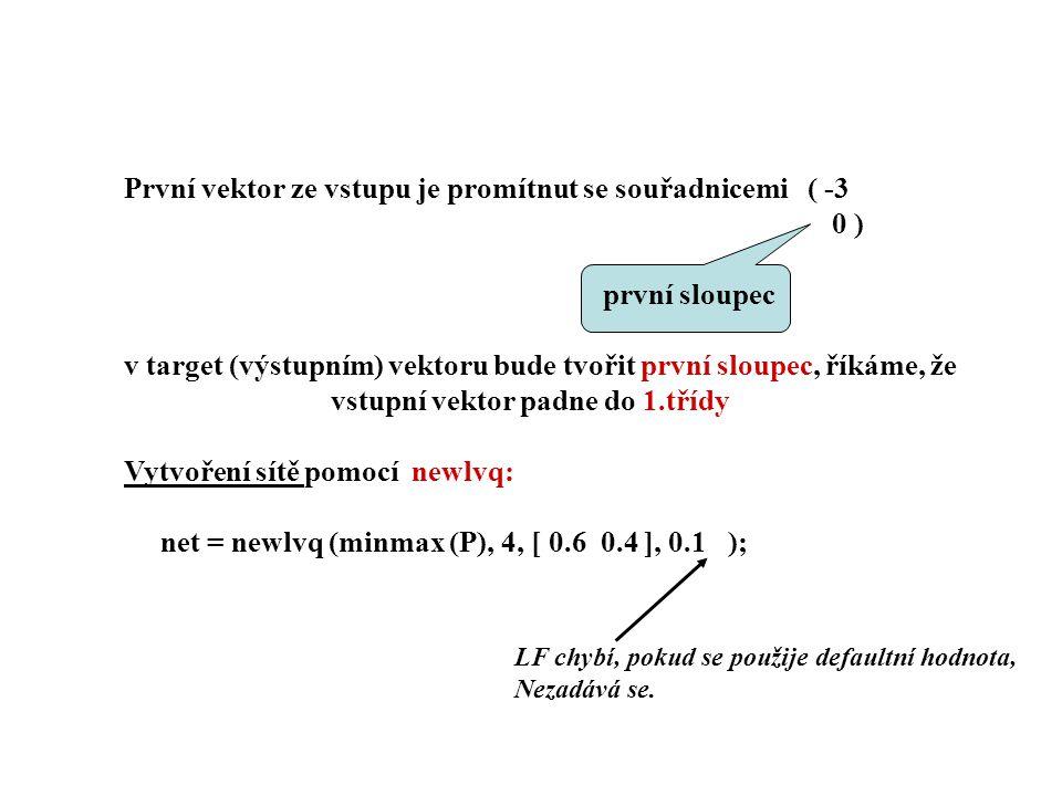 Y = sim (net, P ) Yc = vec2ind (Y) Yc = 1 1 1 2 2 2 2 1 1 1 váhy po natrénování Otestujeme vektoem blízkým vstupu: pchk1 = [ 0; 0.5 ]; Y = sim (net, pchk1); Yc1 = vec2ind (Y) Yc1 = 2 třída 2 pchk2 = [ 1; 0 ]; Y = sim (net, pchk2); Yc2 = vec2ind (Y) Yc2 = 1 třída 1 demolvq1