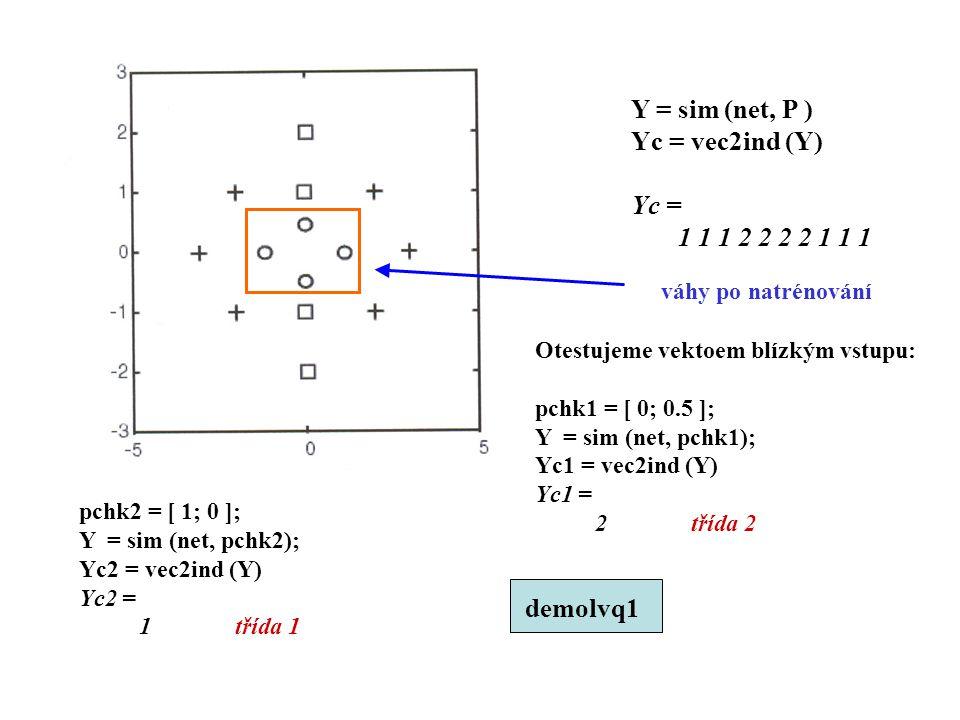 Y = sim (net, P ) Yc = vec2ind (Y) Yc = 1 1 1 2 2 2 2 1 1 1 váhy po natrénování Otestujeme vektoem blízkým vstupu: pchk1 = [ 0; 0.5 ]; Y = sim (net, p