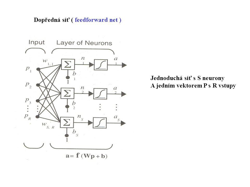 Dopředná síť ( feedforward net ) Jednoduchá síť s S neurony A jedním vektorem P s R vstupy