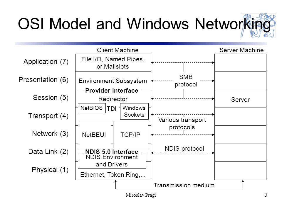 4 Síťová API Windows I/O API  Open, close, read, write s UNC názvy vzdálených souborů Windows network (WNet) API  Procházení souborových systémů přes standardy LAN Manager, NetWare, VINES, nfs,...